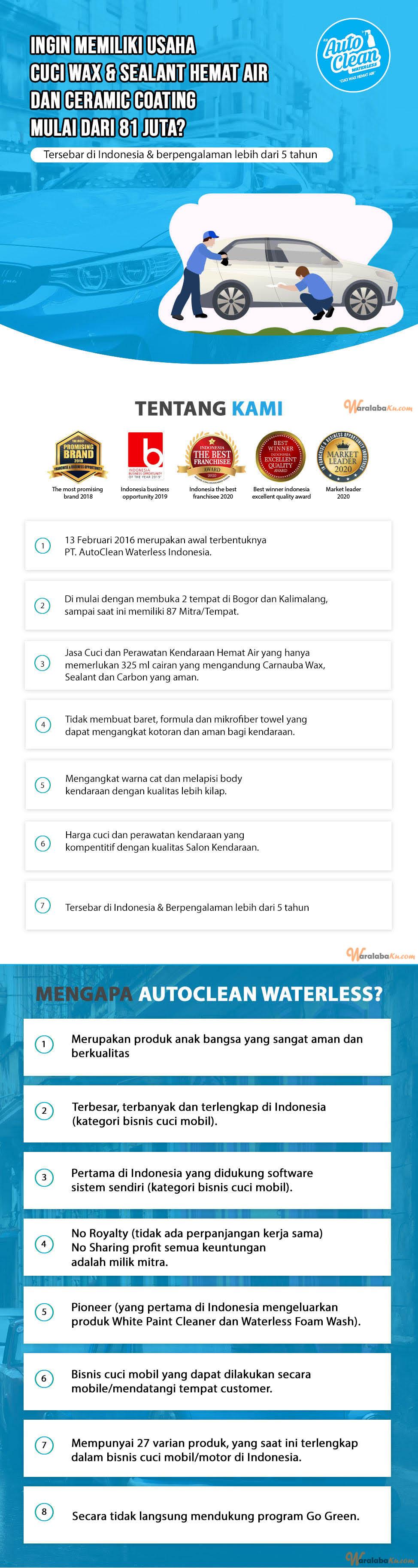 Franchise AutoClean Waterless   Peluang Usaha Jasa Cuci ...