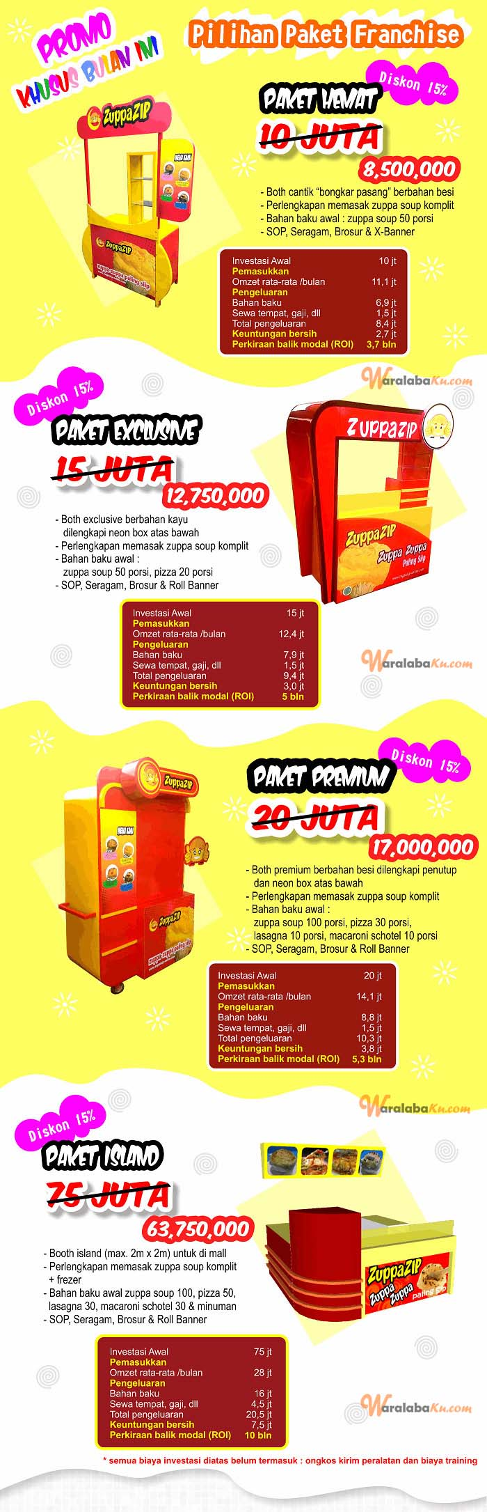 Franchise Peluang Usaha Zuppazip