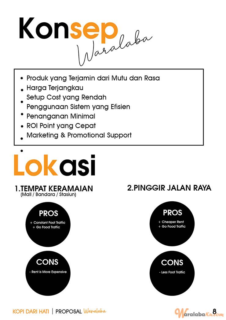 Franchise Kopi Dari Hati   Peluang Bisnis Cafe Minuman ...